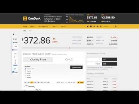 Bitcoin News ビットコインニュース #135 by BitBiteCoin.com