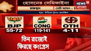 Republic TV C-Voter Exit Poll:  Congress Appears to Gain Ground Ahead of 2019