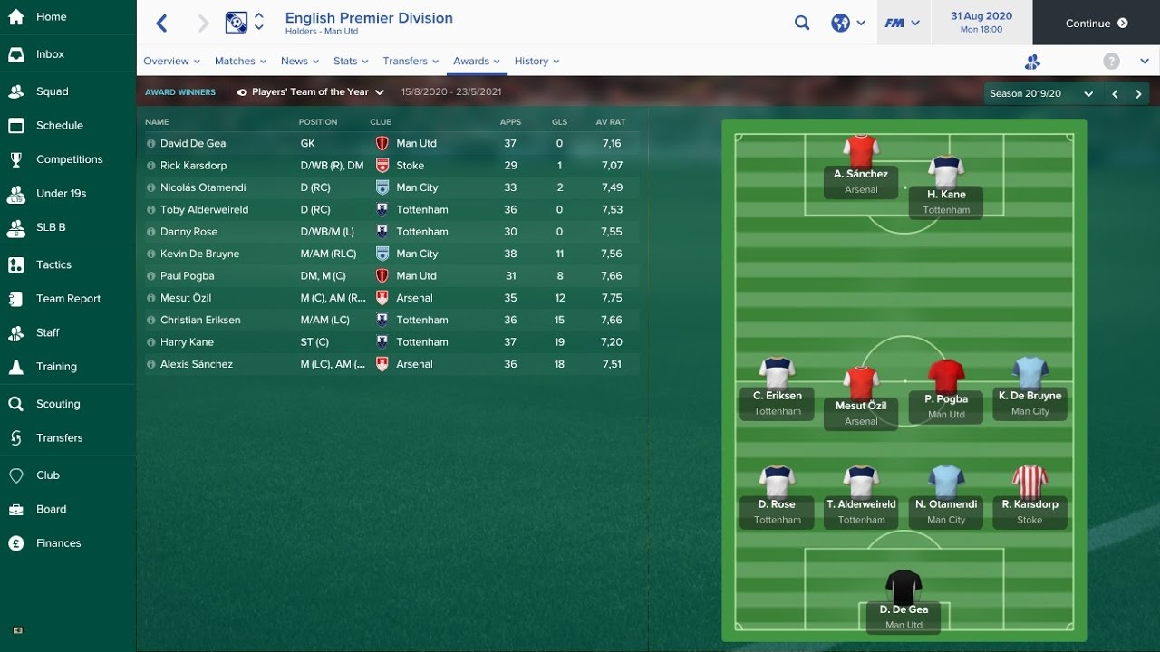 Football Manager 2020 Best Players Premier League 2019/2020 (Classification, Best Team, Player