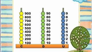 Valor Posicional para 2º grado (Unidad, Decena, Centena)