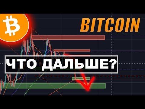 Криптовалюта Биткоин Прогноз Сентябрь 2019 | Bitcoin что дальше?