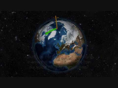 Severe Earth Wobble Observation Viewing The Sun?