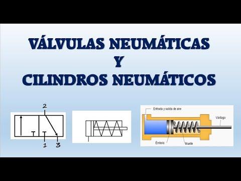 Tipos de valvulas hidraulicas y neumaticas