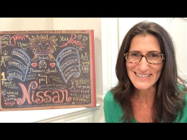 NISSAN 5781 Chalkboard Teaching by Christine Vales