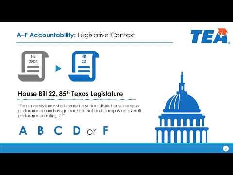 TEA A-F Accountablilty Rating