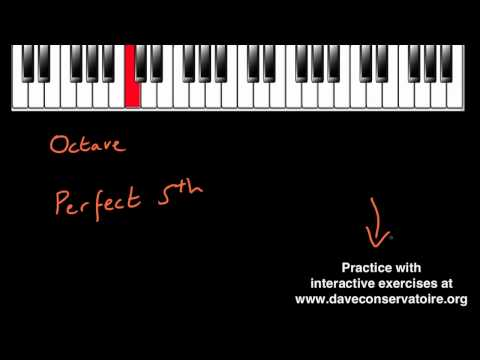 Recognizing Intervals: Octave and Perfect 5th