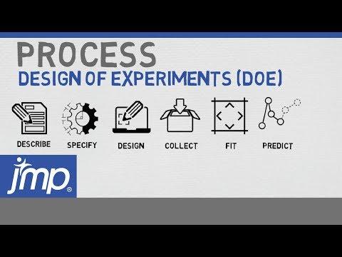 Design Of Experiment Doe Process Youtube