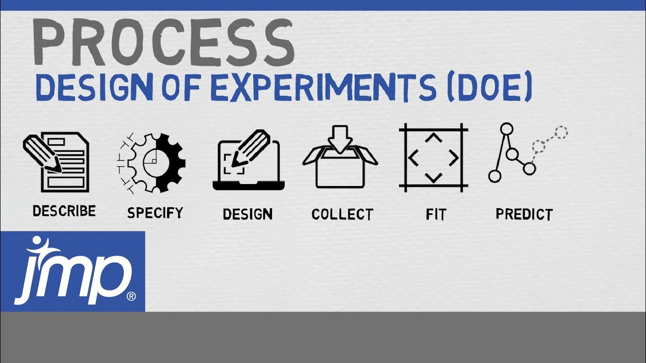 Design of Experiment DOE Process