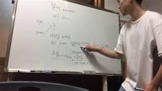 figcaption محاضرة الكورية مع جمال في بوسان