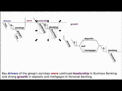 Diagramming sentences tutorial no 1 part 34 youtube diagramming sentences tutorial no 1 part 34 ccuart Images