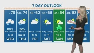 Houston Forecast: Cold front, rain Wednesday afternoon