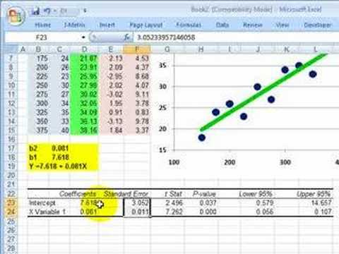 FRM: Regression #3: Standard Error in Linear Regression