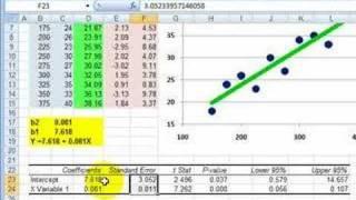 FRM: Regression #3: Staฑdard Error in Linear Regression