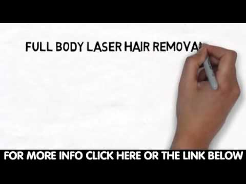 Laser Hair Removal Greenville SC - (864) 210-1137