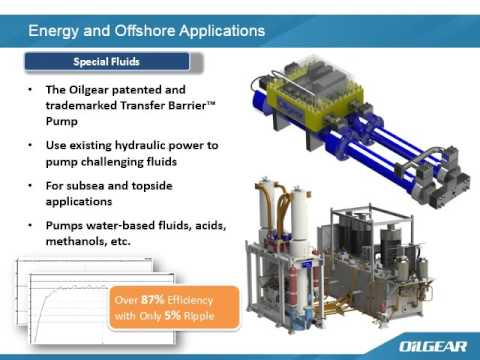 An Introduction to Oilgear Offshore