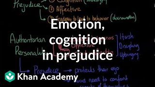 Emotion and cognition in prejudice