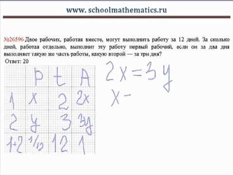 ЕГЭ по математике - задание В13 (№26596)