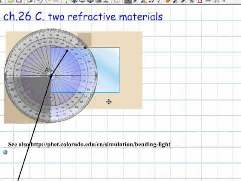 Cutnell ch.26 A benzene, B water, C two refractive materials, D optical fiber, E Brewster