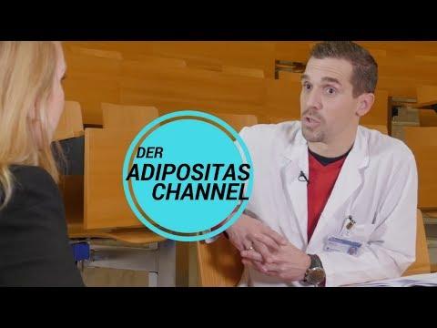 Adipositaschirurgie: Methoden – UniversitätsSpital Zürich – Prof.Dr.med Marco Bueter
