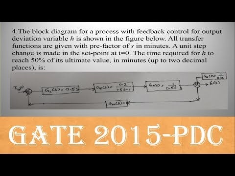 GATE 2015 Detailed Solutions-Chemical Engineering :process dynamics and control