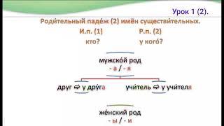 Говорите правильно!  Русский язык 9 класс урок 1(2). Сирийская Арабская Республика.