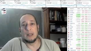 Punto Nueve - Noticias Forex del 11 de Octubre del 2021