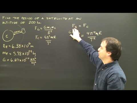 Planetary Motion: Gravity & Centripetal Force Lesson