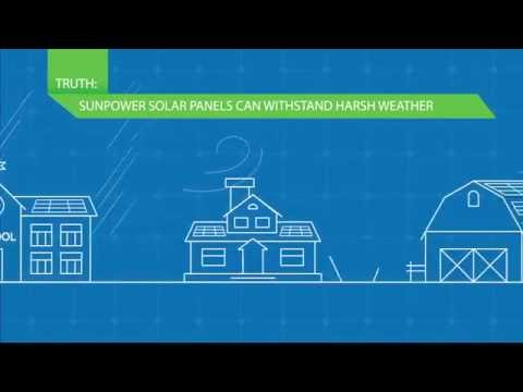 Solar Energy Pros and Cons: Facts About Solar Panel Installation