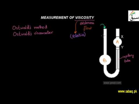 Measurement of Viscosity--SINDH BOARD--XI--Chemistry-2.7.2