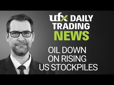 UFXDaily Forex Currency Trading News 02-May-2018