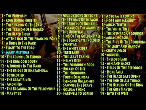 Lord Of The Rings - Soundtrack HD Complete (with links)