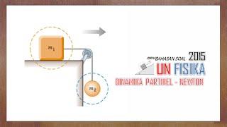 Pembahasan Soal UN Fisika SMA 2015 - Dinamika Partikel Hukum Newton