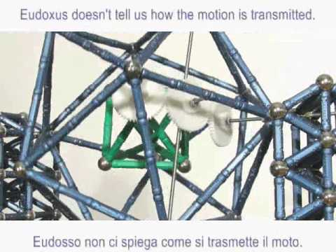 Eudoxus explained by Geomag