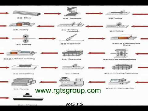 the characteristics of different types of steel Types of steel and how they are made there is a wide variety of different types of steel, each one unique because of the way it is made or the type of ingredients it is made from.