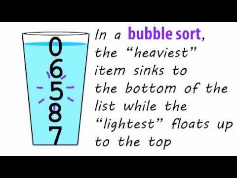 BUBBLE SORT (Java, C++)   Algorithms and Data Structures