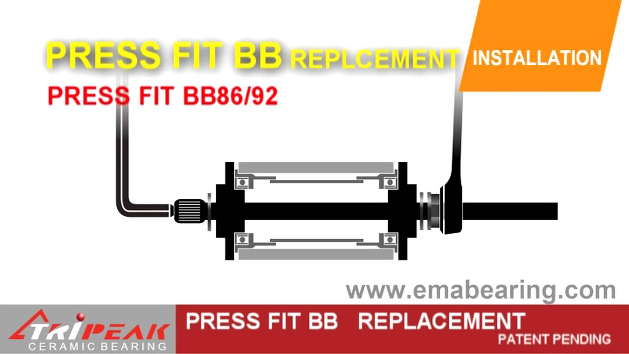 what is bearing fit pdf
