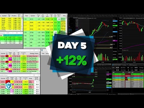 Day 5 of the Small Account Challenge +12% on $CNAT and $PTX