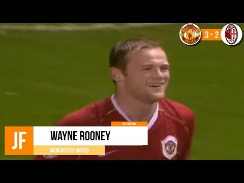 Man City All Time Goal Scorers
