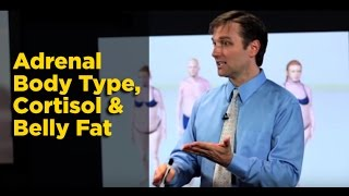 Adrenal Body Type, Cortisol & Belly Fat!