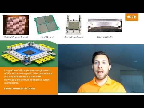 Co-Packaging Socket Technology Overview