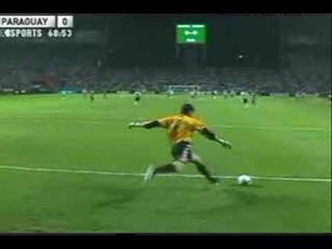 Goal Kick Frame-by-frame