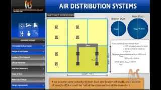 Part-3, Inlet-air duct dimensions, Design of Air Distribution Systems (HVAC) by www.ocatavesim.com