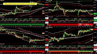 Forex Blog - 3 Step Easy Forex Trading System August 25, 2014
