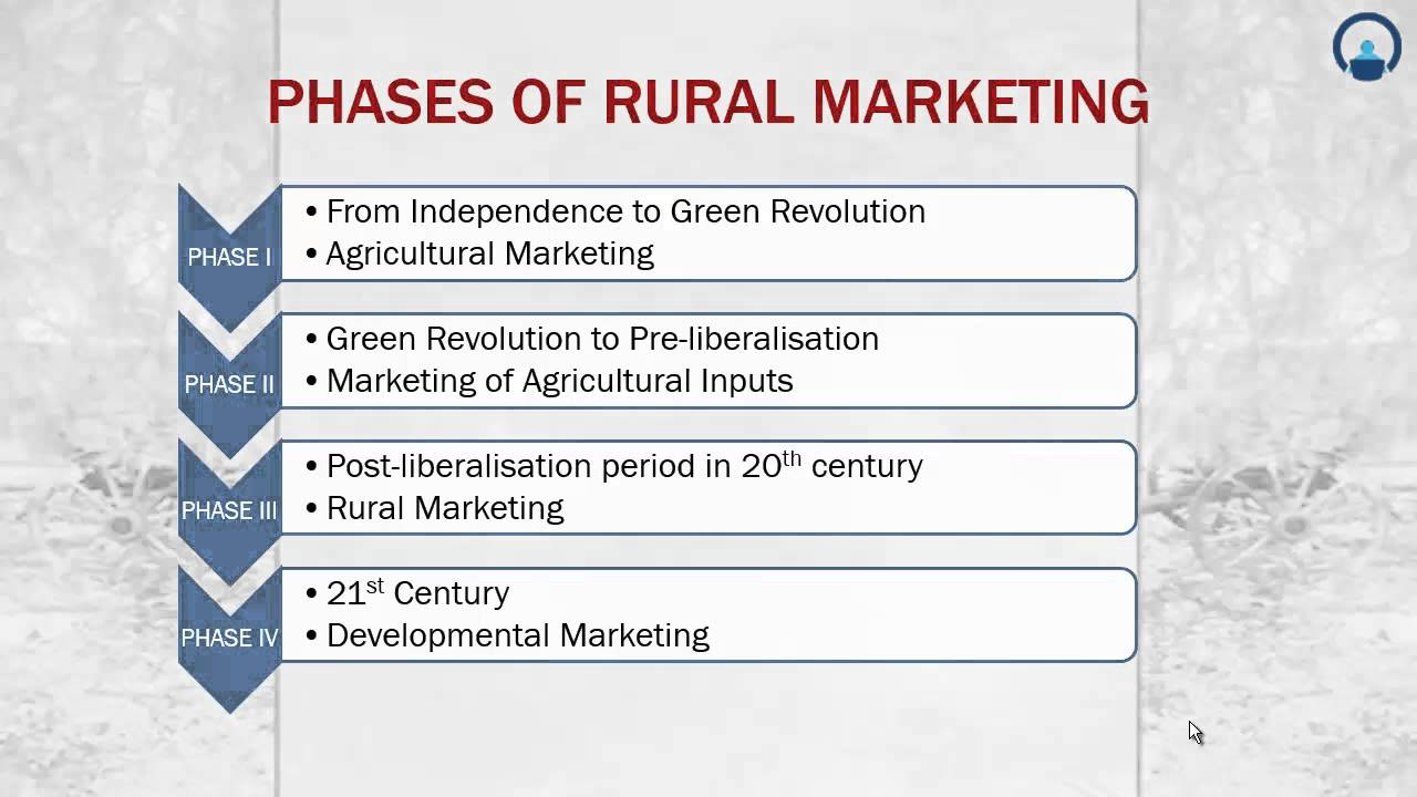 importance of rural marketing in india Objectives and role of institutional finance for agricultural and rural in india, rural institutional tural produce marketing was most important.