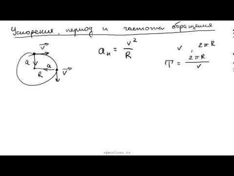 Как найти частоту обращения формула