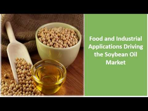 Soybean Oil Market Report | Share | Prices | Industry Outlook 2016-2021