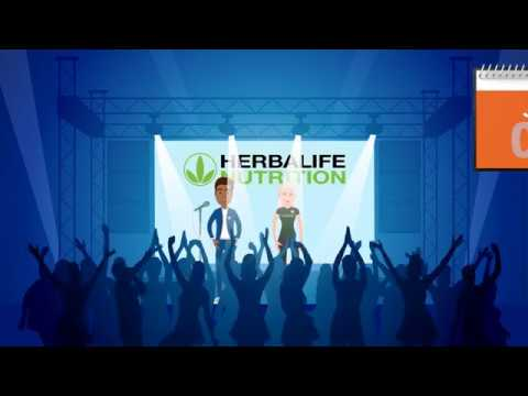 Herbalife Marketing Plan 2020 Explained