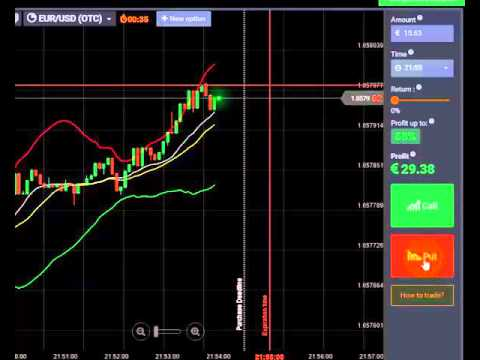 forex binary options trading demo