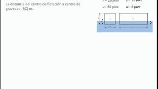 Flotacion y estabilidad M_46