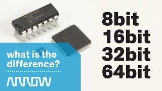 Understanding the differences betẁeen 8bit, 16bit, 32bit, and 64bit -- Arrow Tech Trivia